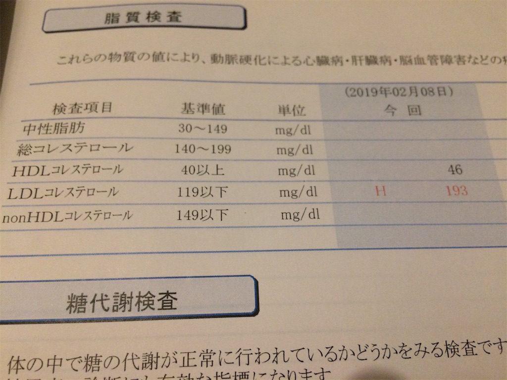 LDLコレステロール値